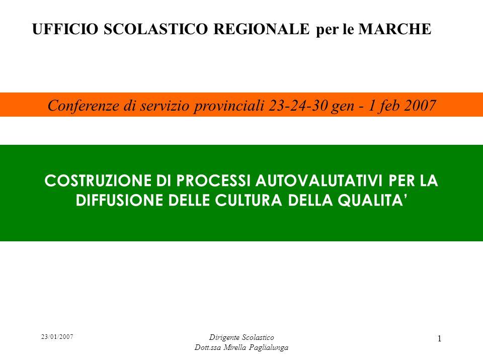 23/01/2007 Dirigente Scolastico Dott.ssa Mirella Paglialunga 1 COSTRUZIONE DI PROCESSI AUTOVALUTATIVI PER LA DIFFUSIONE DELLE CULTURA DELLA QUALITA Co