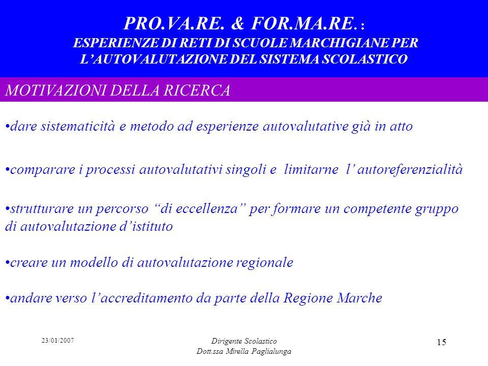 23/01/2007 Dirigente Scolastico Dott.ssa Mirella Paglialunga 15 PRO.VA.RE. & FOR.MA.RE. : ESPERIENZE DI RETI DI SCUOLE MARCHIGIANE PER LAUTOVALUTAZION
