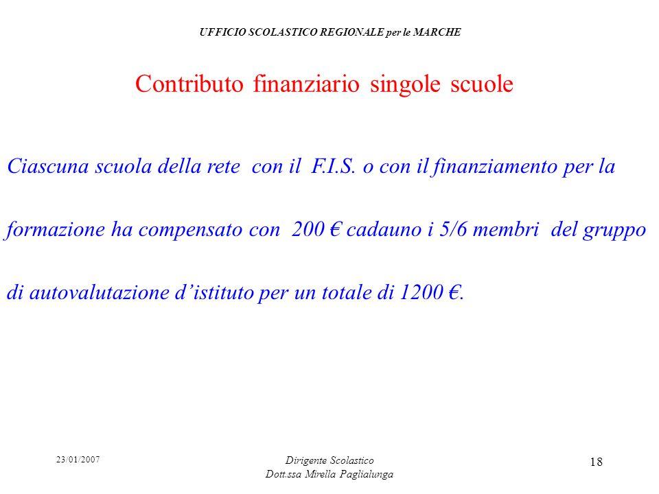 23/01/2007 Dirigente Scolastico Dott.ssa Mirella Paglialunga 18 Contributo finanziario singole scuole Ciascuna scuola della rete con il F.I.S. o con i