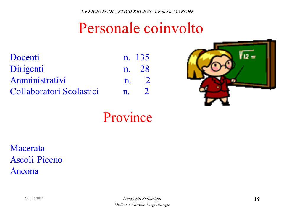 23/01/2007 Dirigente Scolastico Dott.ssa Mirella Paglialunga 19 Personale coinvolto Docentin. 135 Dirigentin. 28 Amministrativi n. 2 Collaboratori Sco