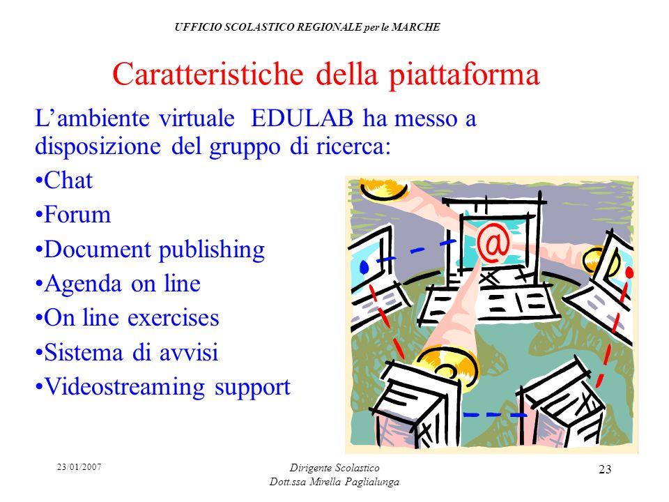 23/01/2007 Dirigente Scolastico Dott.ssa Mirella Paglialunga 23 Caratteristiche della piattaforma Lambiente virtuale EDULAB ha messo a disposizione de