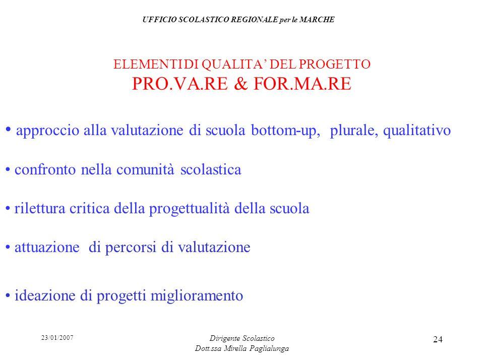 23/01/2007 Dirigente Scolastico Dott.ssa Mirella Paglialunga 24 approccio alla valutazione di scuola bottom-up, plurale, qualitativo confronto nella c