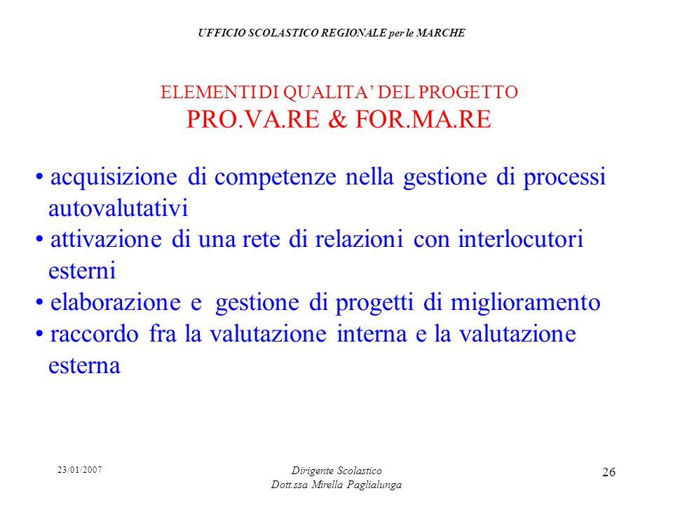 23/01/2007 Dirigente Scolastico Dott.ssa Mirella Paglialunga 26 acquisizione di competenze nella gestione di processi autovalutativi attivazione di un