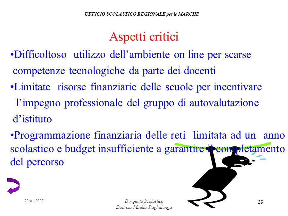 23/01/2007 Dirigente Scolastico Dott.ssa Mirella Paglialunga 29 Aspetti critici Difficoltoso utilizzo dellambiente on line per scarse competenze tecno