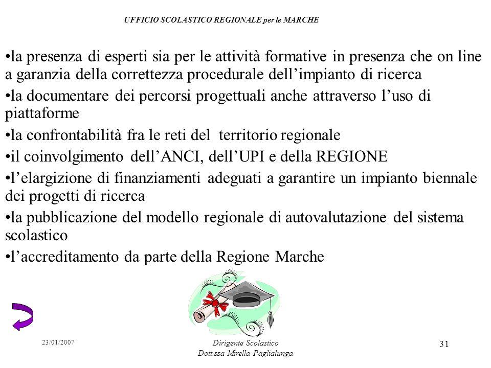 23/01/2007 Dirigente Scolastico Dott.ssa Mirella Paglialunga 31 la presenza di esperti sia per le attività formative in presenza che on line a garanzi
