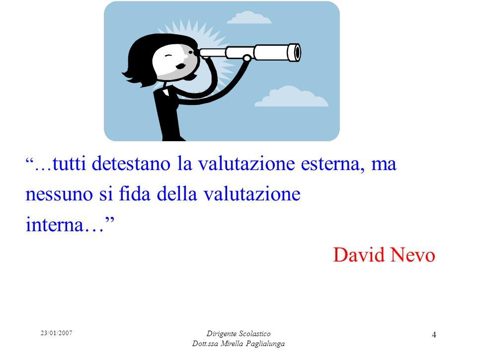 23/01/2007 Dirigente Scolastico Dott.ssa Mirella Paglialunga 4 … tutti detestano la valutazione esterna, ma nessuno si fida della valutazione interna…