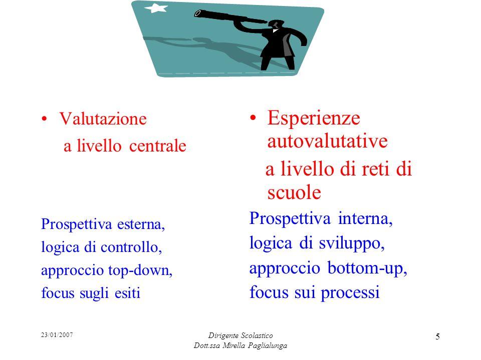 23/01/2007 Dirigente Scolastico Dott.ssa Mirella Paglialunga 5 Valutazione a livello centrale Prospettiva esterna, logica di controllo, approccio top-