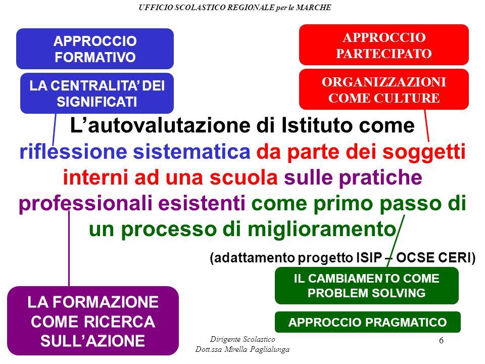 23/01/2007 Dirigente Scolastico Dott.ssa Mirella Paglialunga 6 Lautovalutazione di Istituto come riflessione sistematica da parte dei soggetti interni