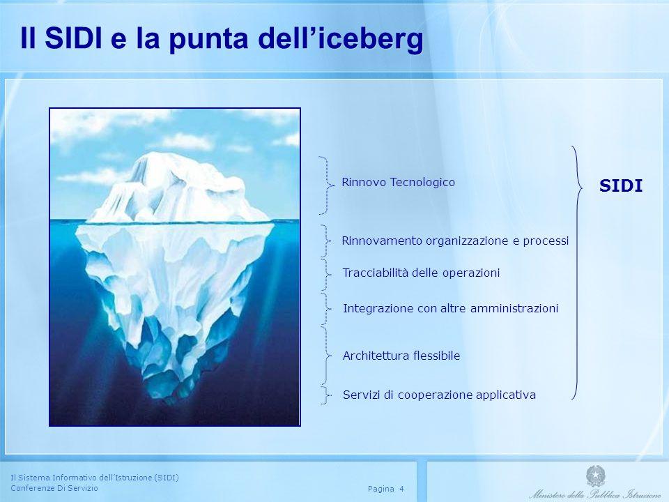 Il Sistema Informativo dellIstruzione (SIDI) Conferenze Di Servizio Pagina 4 Il SIDI e la punta delliceberg SIDI Tracciabilità delle operazioni Rinnov