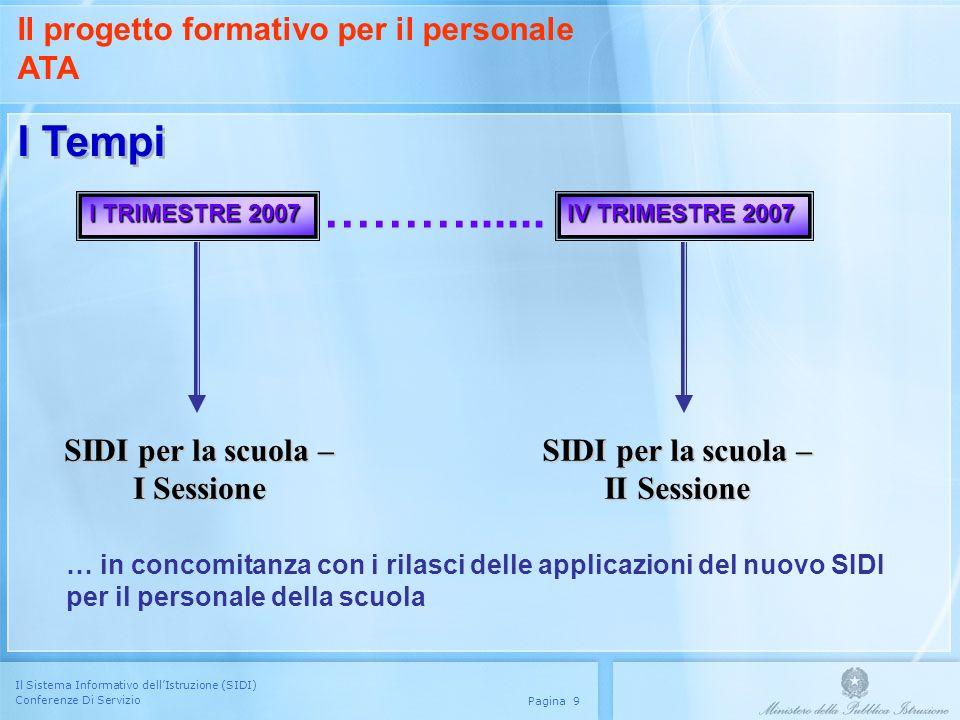 Il Sistema Informativo dellIstruzione (SIDI) Conferenze Di Servizio Pagina 9 I Tempi I TRIMESTRE 2007 SIDI per la scuola – I Sessione ………...... IV TRI