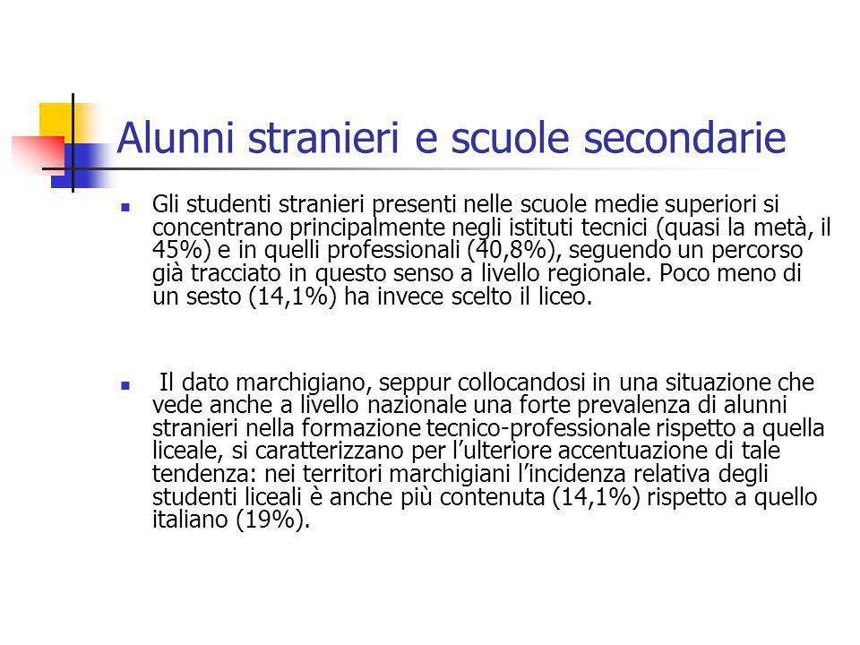 Alunni stranieri e scuole secondarie Gli studenti stranieri presenti nelle scuole medie superiori si concentrano principalmente negli istituti tecnici