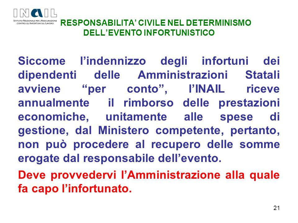 21 LA RESPONSABILITA CIVILE NEL DETERMINISMO DELLEVENTO INFORTUNISTICO Siccome lindennizzo degli infortuni dei dipendenti delle Amministrazioni Statal