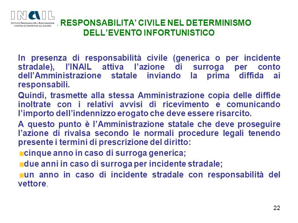 22 LA RESPONSABILITA CIVILE NEL DETERMINISMO DELLEVENTO INFORTUNISTICO In presenza di responsabilità civile (generica o per incidente stradale), lINAI