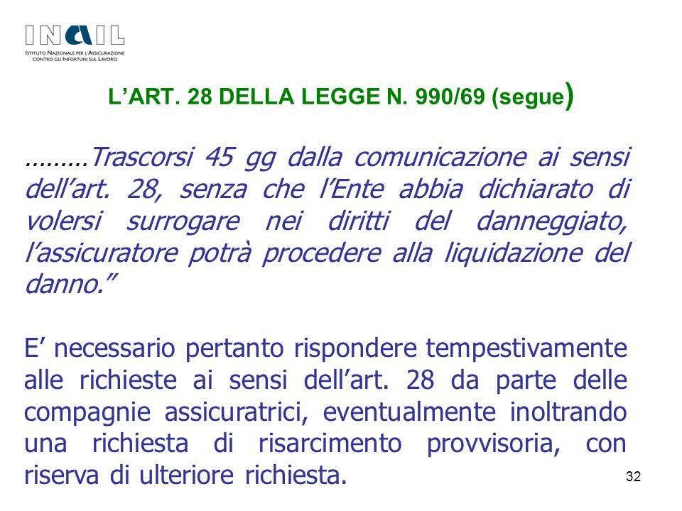 32 ………Trascorsi 45 gg dalla comunicazione ai sensi dellart. 28, senza che lEnte abbia dichiarato di volersi surrogare nei diritti del danneggiato, las