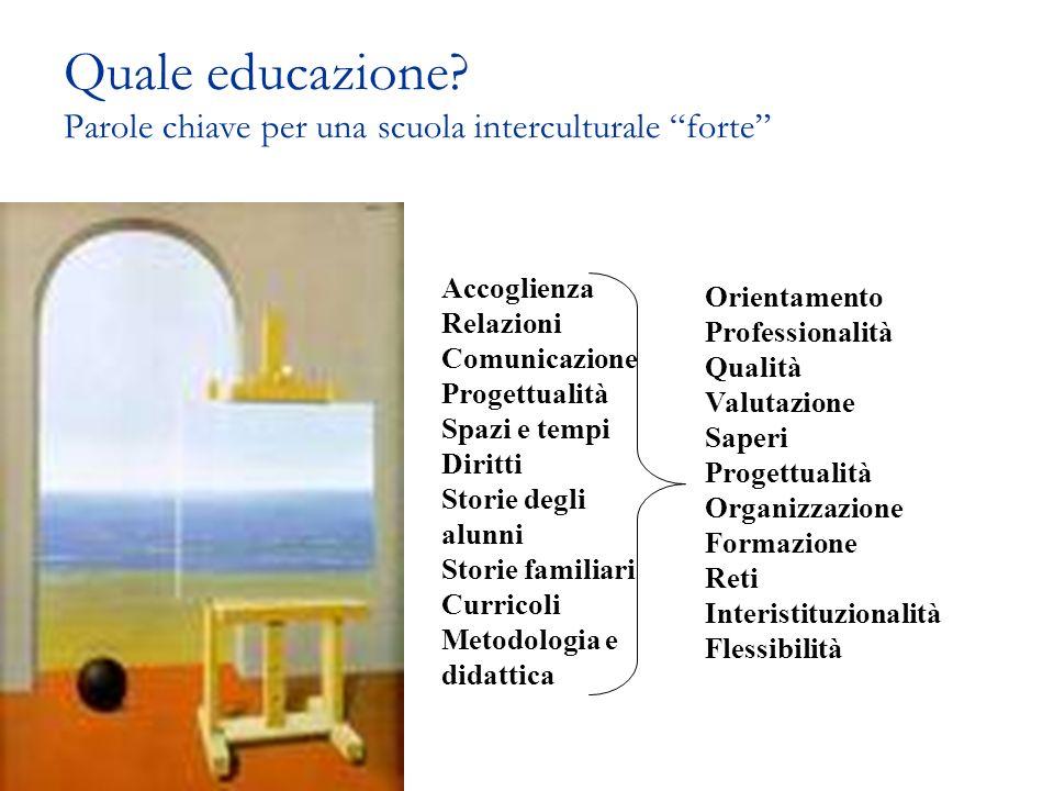 Quale educazione? Parole chiave per una scuola interculturale forte Accoglienza Relazioni Comunicazione Progettualità Spazi e tempi Diritti Storie deg