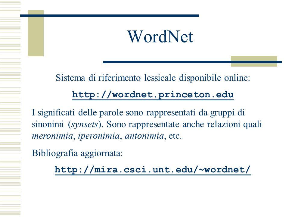 WordNet Sistema di riferimento lessicale disponibile online: http://wordnet.princeton.edu I significati delle parole sono rappresentati da gruppi di sinonimi (synsets).