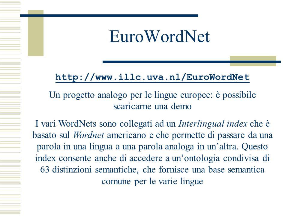 EuroWordNet http://www.illc.uva.nl/EuroWordNet Un progetto analogo per le lingue europee: è possibile scaricarne una demo I vari WordNets sono collegati ad un Interlingual index che è basato sul Wordnet americano e che permette di passare da una parola in una lingua a una parola analoga in unaltra.