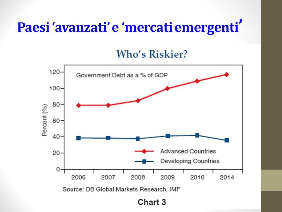Paesi avanzati e mercati emergenti