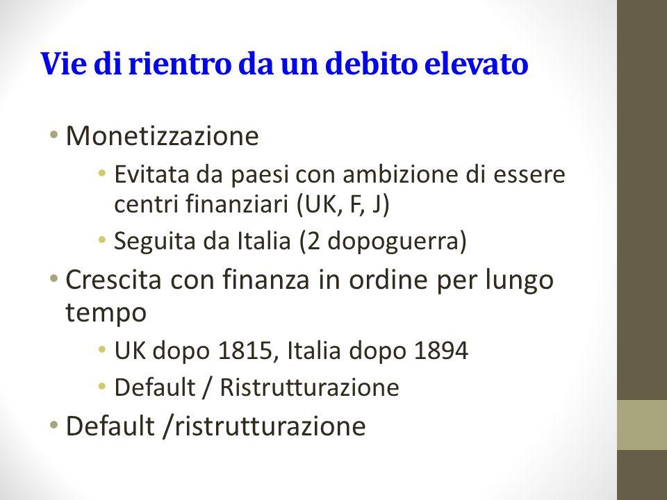 Vie di rientro da un debito elevato Monetizzazione Evitata da paesi con ambizione di essere centri finanziari (UK, F, J) Seguita da Italia (2 dopoguerra) Crescita con finanza in ordine per lungo tempo UK dopo 1815, Italia dopo 1894 Default / Ristrutturazione Default /ristrutturazione