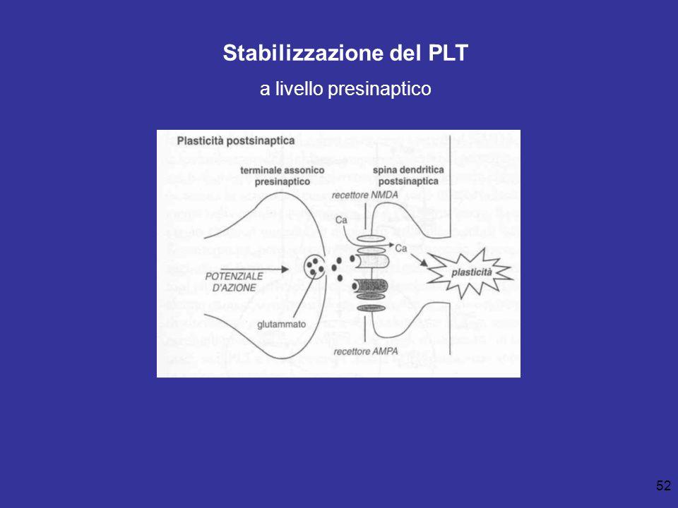 52 Stabilizzazione del PLT a livello presinaptico