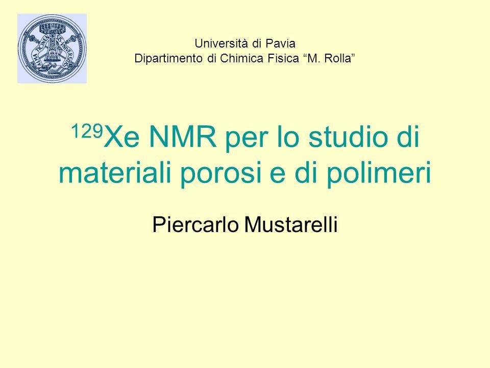 129 Xe NMR per lo studio di materiali porosi e di polimeri Piercarlo Mustarelli Università di Pavia Dipartimento di Chimica Fisica M. Rolla
