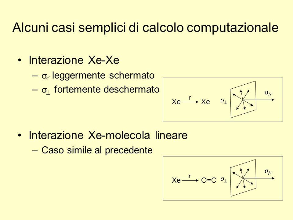 Alcuni casi semplici di calcolo computazionale Interazione Xe-Xe – leggermente schermato – fortemente deschermato Interazione Xe-molecola lineare –Cas