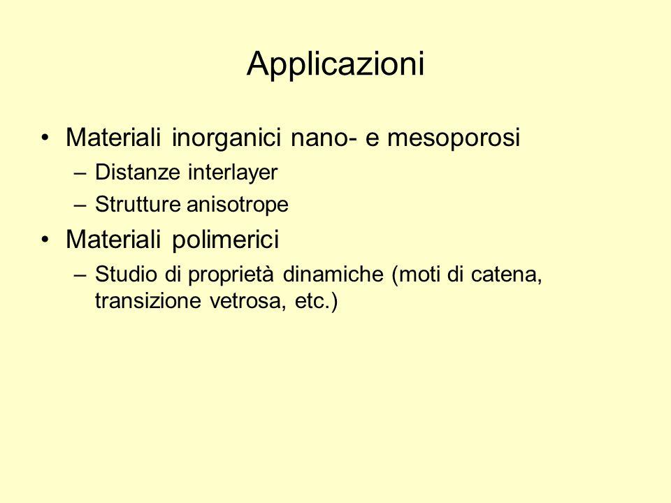 Applicazioni Materiali inorganici nano- e mesoporosi –Distanze interlayer –Strutture anisotrope Materiali polimerici –Studio di proprietà dinamiche (m