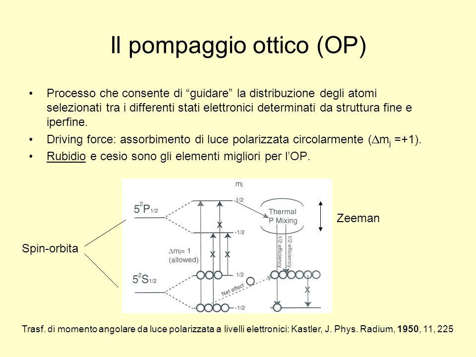 Il pompaggio ottico (OP) Processo che consente di guidare la distribuzione degli atomi selezionati tra i differenti stati elettronici determinati da s