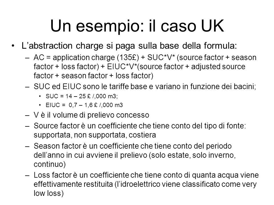 Un esempio: il caso UK Labstraction charge si paga sulla base della formula: –AC = application charge (135£) + SUC*V* (source factor + season factor +