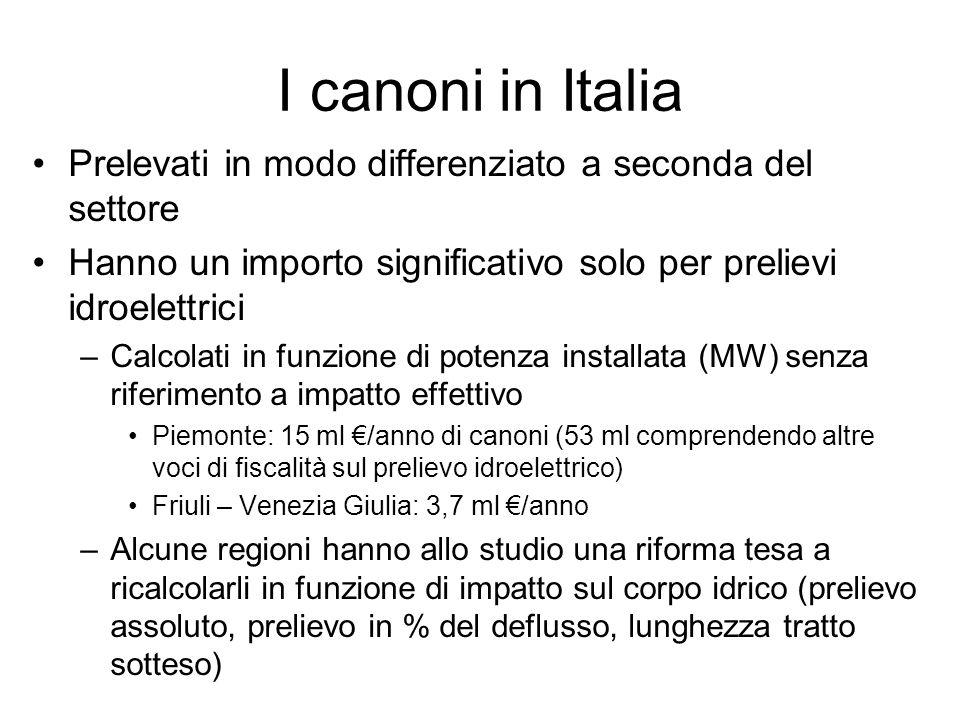 I canoni in Italia Prelevati in modo differenziato a seconda del settore Hanno un importo significativo solo per prelievi idroelettrici –Calcolati in