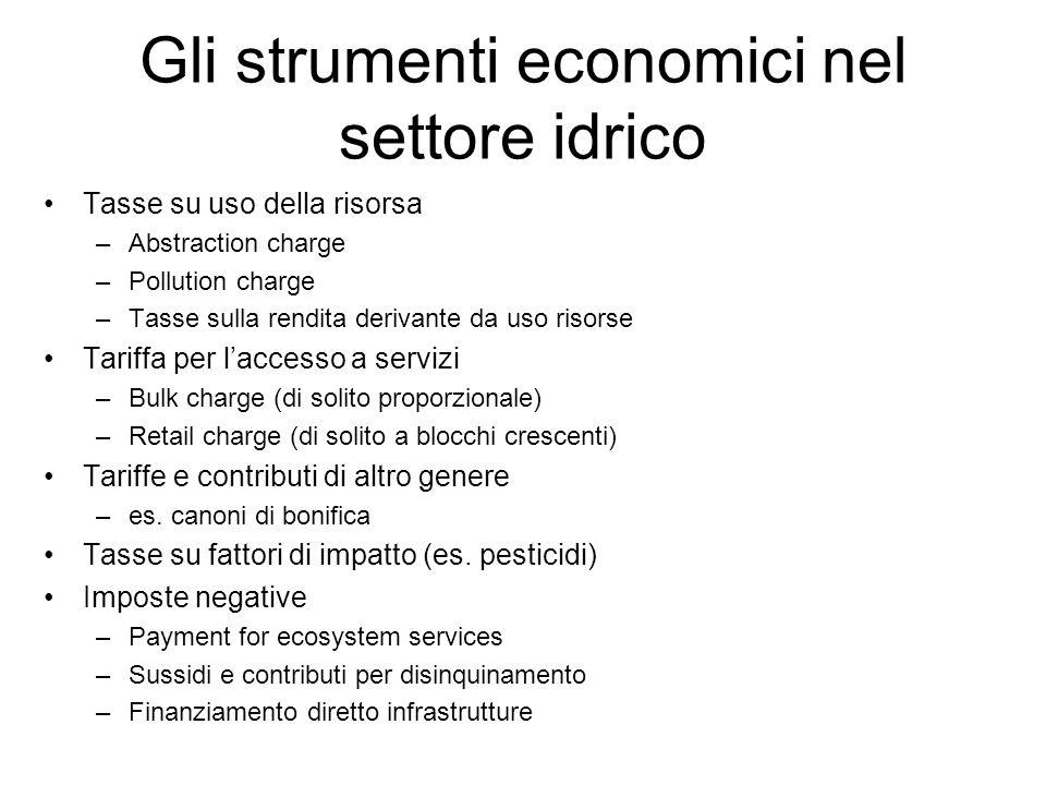 Landfill tax in Italia Istituita nel 1995 Molte regioni hanno proposto innovazioni interessanti: –Differenziazione per destinazione dentro/fuori ATO (es.