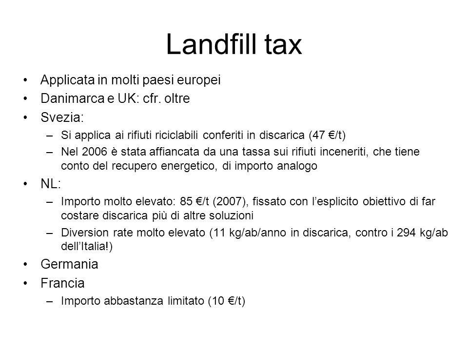 Landfill tax Applicata in molti paesi europei Danimarca e UK: cfr. oltre Svezia: –Si applica ai rifiuti riciclabili conferiti in discarica (47 /t) –Ne