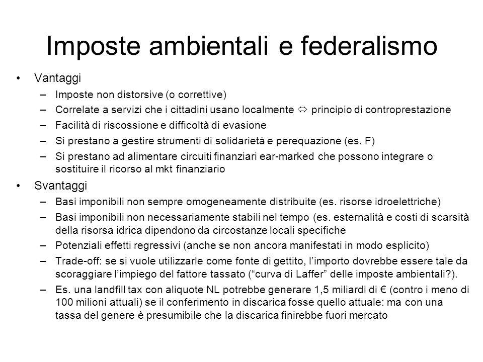 Imposte ambientali e federalismo Vantaggi –Imposte non distorsive (o correttive) –Correlate a servizi che i cittadini usano localmente principio di co