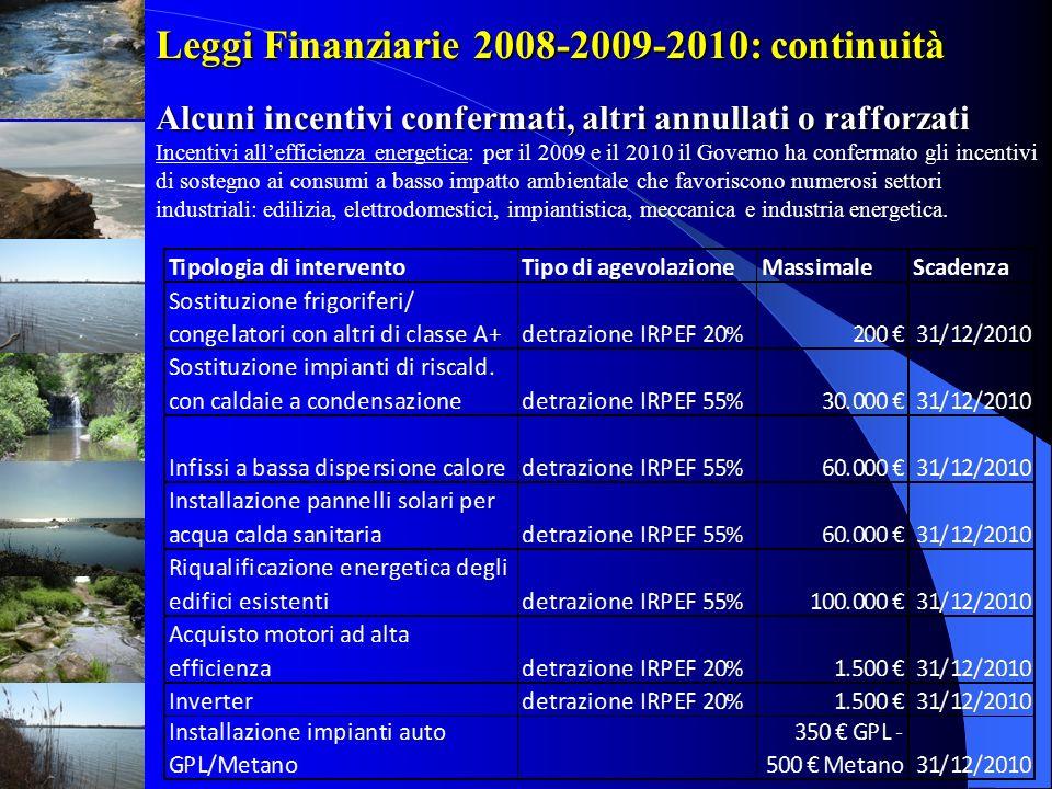 Leggi Finanziarie 2008-2009-2010: continuità Alcuni incentivi confermati, altri annullati o rafforzati Incentivi allefficienza energetica: per il 2009