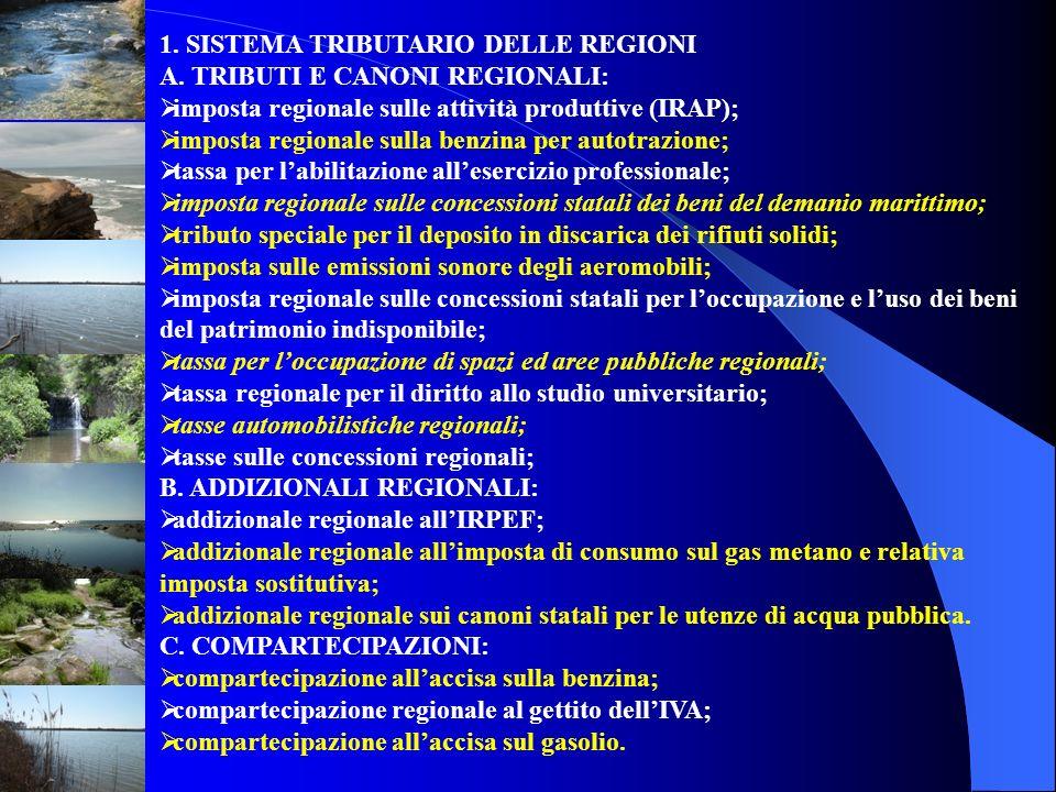 1. SISTEMA TRIBUTARIO DELLE REGIONI A. TRIBUTI E CANONI REGIONALI: imposta regionale sulle attività produttive (IRAP); imposta regionale sulla benzina