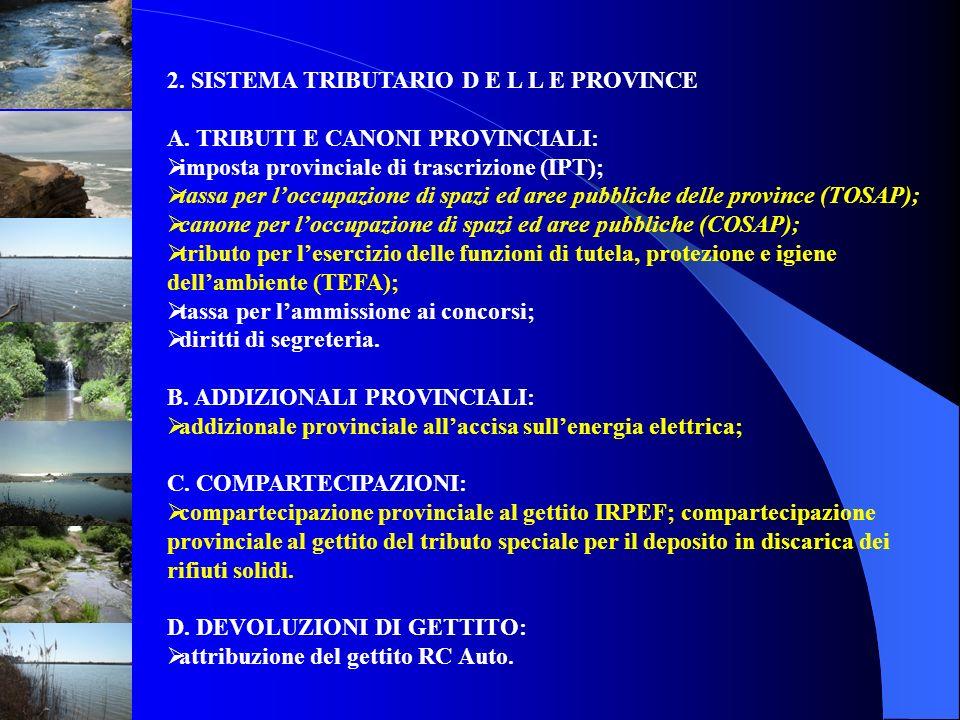 2. SISTEMA TRIBUTARIO D E L L E PROVINCE A. TRIBUTI E CANONI PROVINCIALI: imposta provinciale di trascrizione (IPT); tassa per loccupazione di spazi e