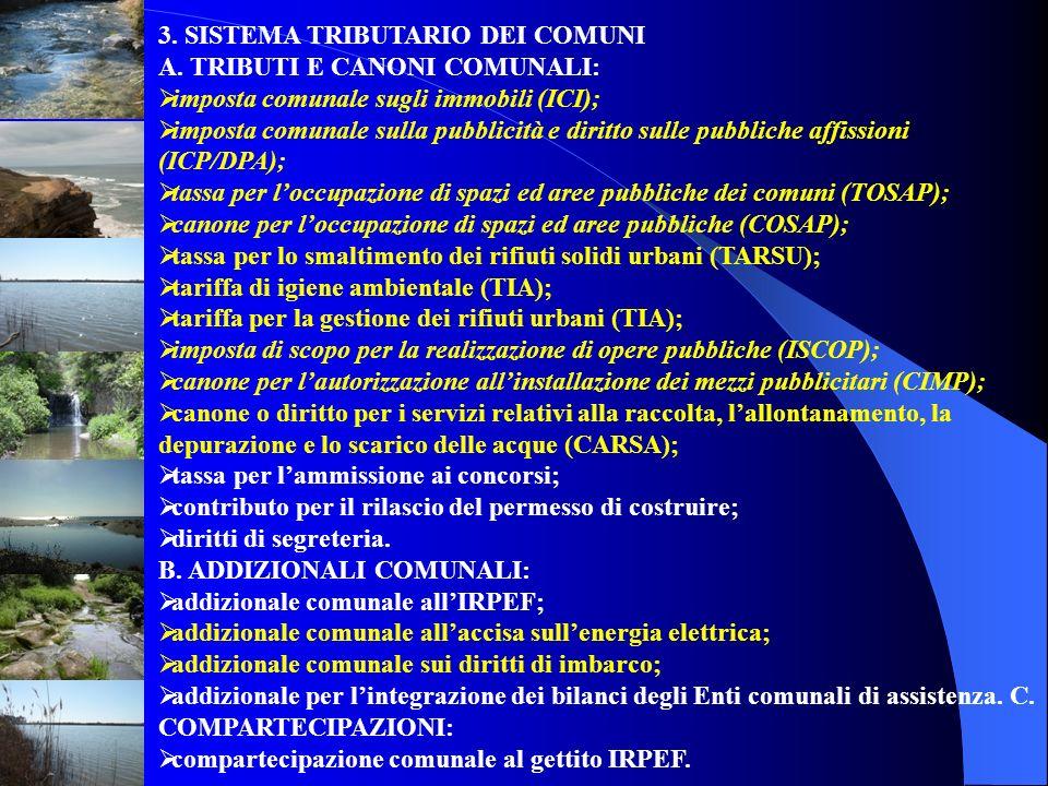 3. SISTEMA TRIBUTARIO DEI COMUNI A. TRIBUTI E CANONI COMUNALI: imposta comunale sugli immobili (ICI); imposta comunale sulla pubblicità e diritto sull