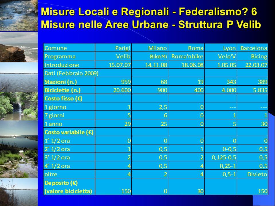Misure Locali e Regionali - Federalismo? 6 Misure nelle Aree Urbane - Struttura P Velib