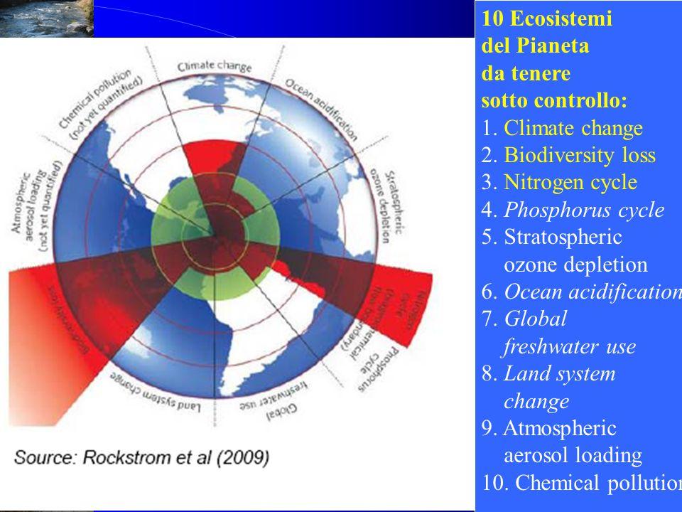 10 Ecosistemi del Pianeta da tenere sotto controllo: 1. Climate change 2. Biodiversity loss 3. Nitrogen cycle 4. Phosphorus cycle 5. Stratospheric ozo