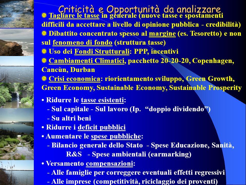 Criticità e Opportunità da analizzare Tagliare le tasse in generale (nuove tasse e spostamenti difficili da accettare a livello di opinione pubblica -
