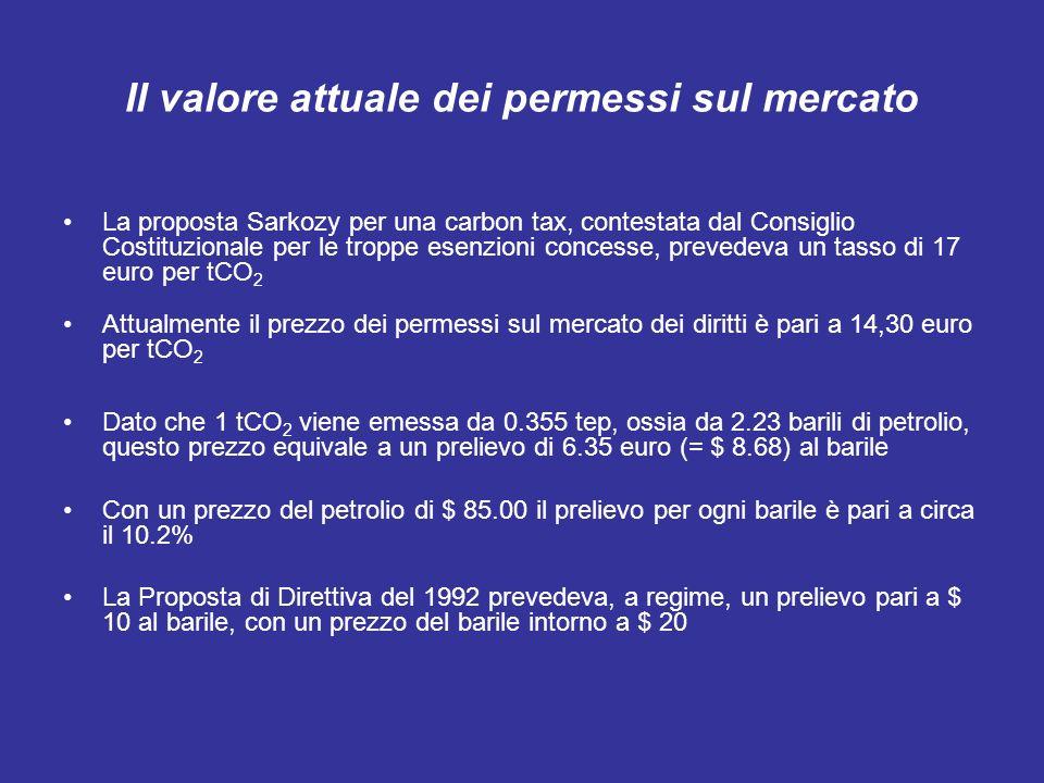 Il valore attuale dei permessi sul mercato La proposta Sarkozy per una carbon tax, contestata dal Consiglio Costituzionale per le troppe esenzioni concesse, prevedeva un tasso di 17 euro per tCO 2 Attualmente il prezzo dei permessi sul mercato dei diritti è pari a 14,30 euro per tCO 2 Dato che 1 tCO 2 viene emessa da 0.355 tep, ossia da 2.23 barili di petrolio, questo prezzo equivale a un prelievo di 6.35 euro (= $ 8.68) al barile Con un prezzo del petrolio di $ 85.00 il prelievo per ogni barile è pari a circa il 10.2% La Proposta di Direttiva del 1992 prevedeva, a regime, un prelievo pari a $ 10 al barile, con un prezzo del barile intorno a $ 20
