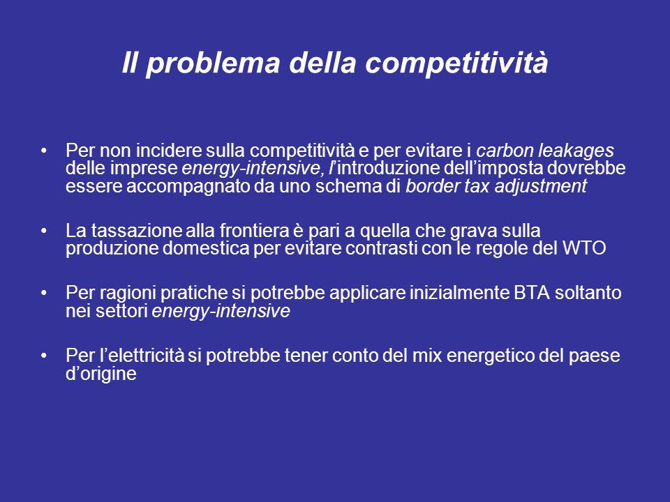 Il problema della competitività Per non incidere sulla competitività e per evitare i carbon leakages delle imprese energy-intensive, lintroduzione dellimposta dovrebbe essere accompagnato da uno schema di border tax adjustment La tassazione alla frontiera è pari a quella che grava sulla produzione domestica per evitare contrasti con le regole del WTO Per ragioni pratiche si potrebbe applicare inizialmente BTA soltanto nei settori energy-intensive Per lelettricità si potrebbe tener conto del mix energetico del paese dorigine