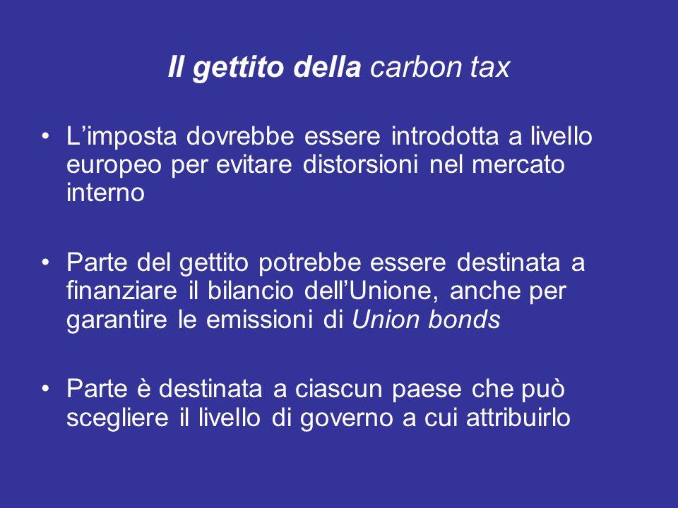 Il gettito della carbon tax Limposta dovrebbe essere introdotta a livello europeo per evitare distorsioni nel mercato interno Parte del gettito potrebbe essere destinata a finanziare il bilancio dellUnione, anche per garantire le emissioni di Union bonds Parte è destinata a ciascun paese che può scegliere il livello di governo a cui attribuirlo