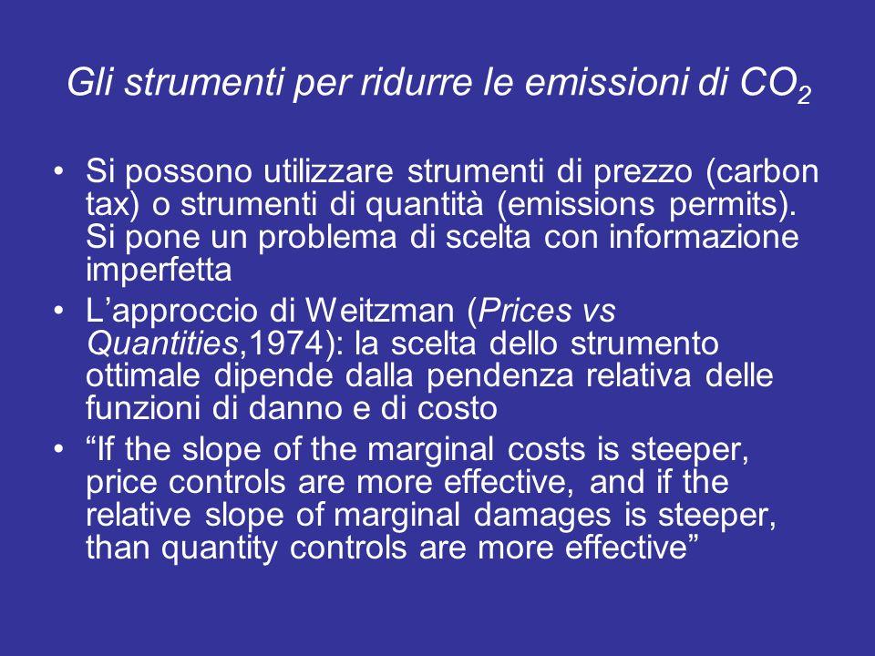 Gli strumenti per ridurre le emissioni di CO 2 Si possono utilizzare strumenti di prezzo (carbon tax) o strumenti di quantità (emissions permits).