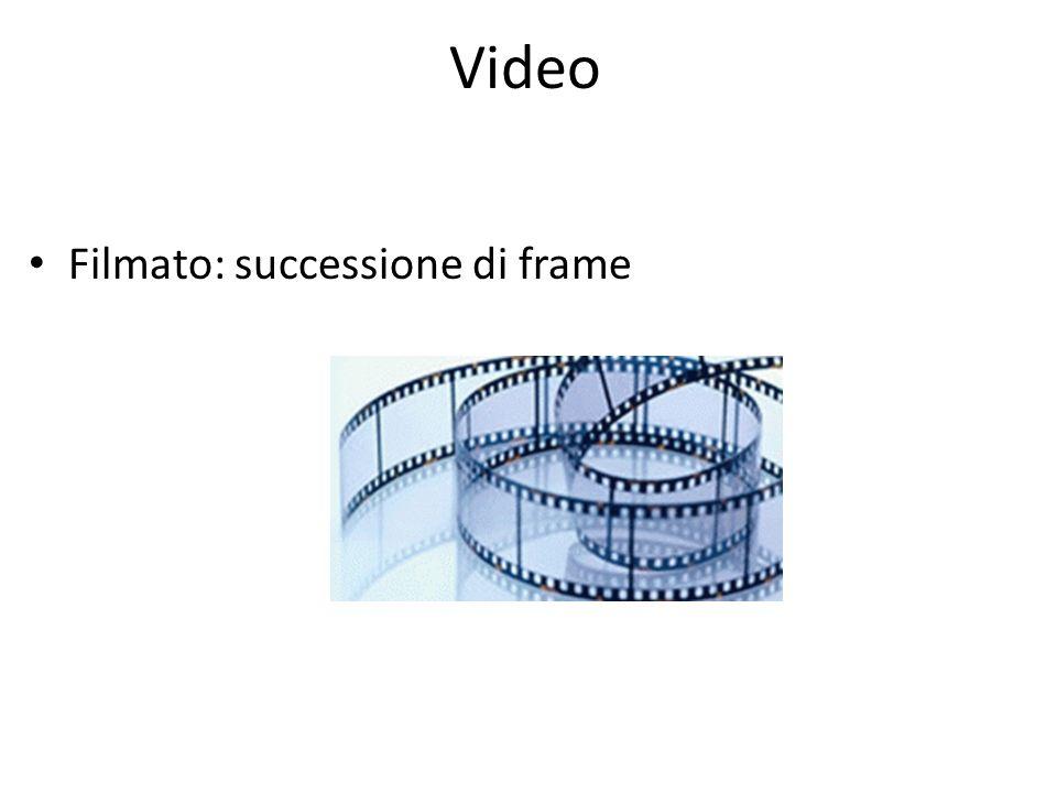 Video analogico - caratteristiche Risoluzione: espressa in linee (verticali) Frequenza: – pellicola ---- 24 fps – standard televisivi classici: PAL (Europa, Africa Orientale, India, Australia, Cina) ---- 25 fps NTSC (America del Nord e Giappone) ---- 30 fps – Scansione interlacciata Rapporto daspetto