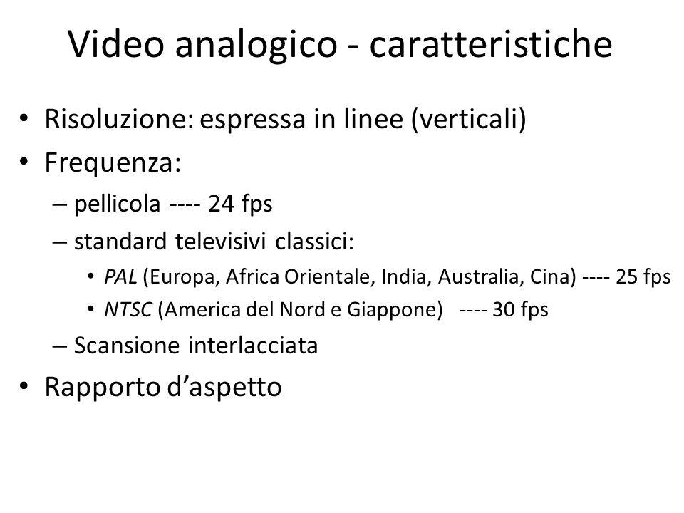 Video digitale Dai nastri a CD e DVD Vantaggi: – Copie (o copie di copie) identiche alloriginale – Trasmissione semplice e senza degrado – Montaggio, modifica e realizzazione di filmati tramite appositi software