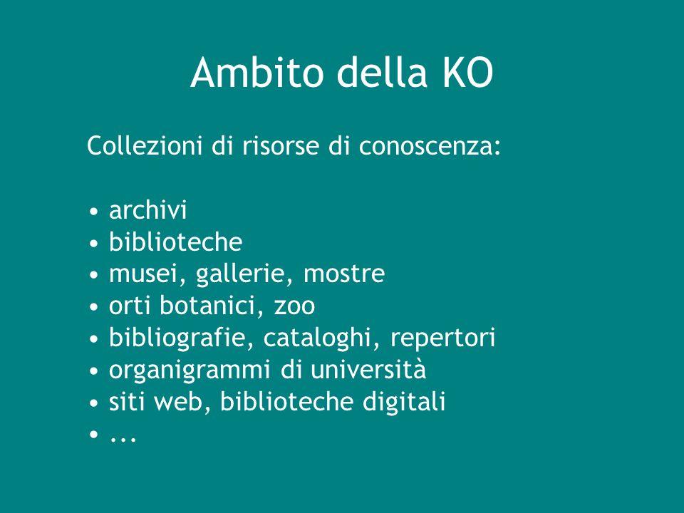 Ambito della KO Collezioni di risorse di conoscenza: archivi biblioteche musei, gallerie, mostre orti botanici, zoo bibliografie, cataloghi, repertori