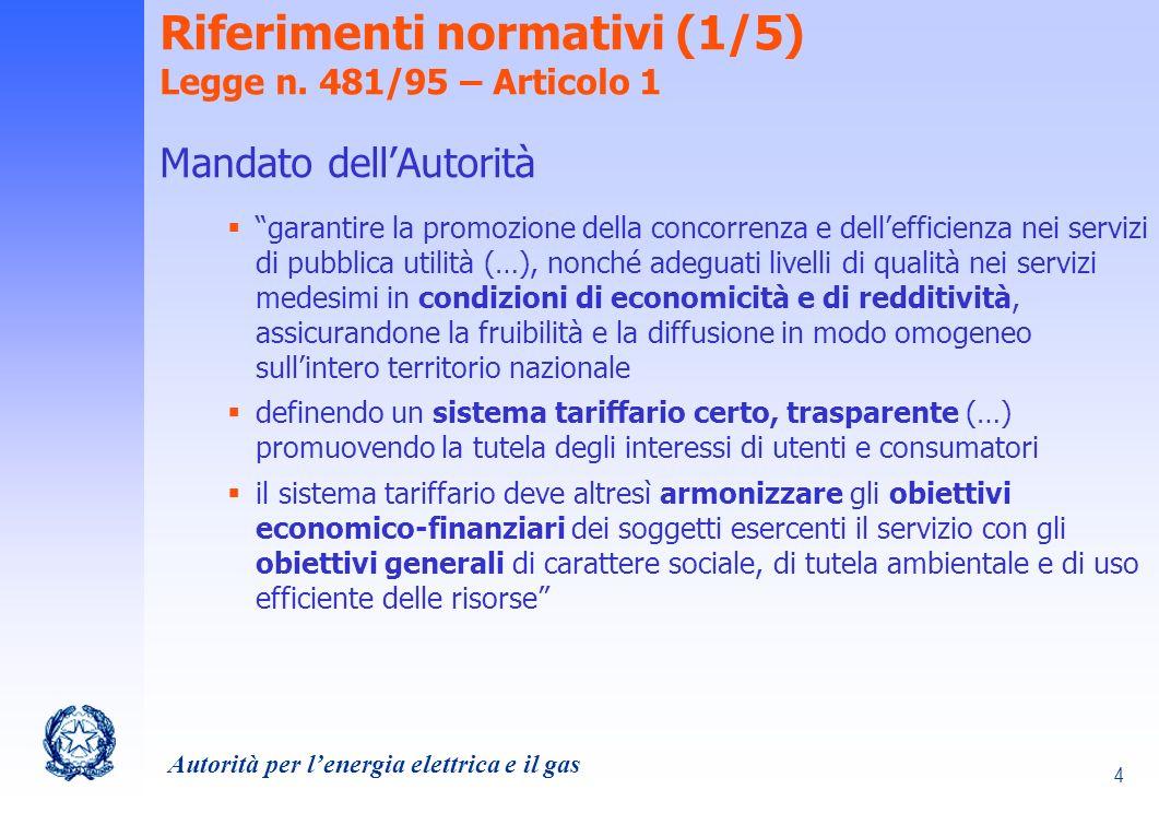 Autorità per lenergia elettrica e il gas 5 Riferimenti normativi (2/5) Legge n.