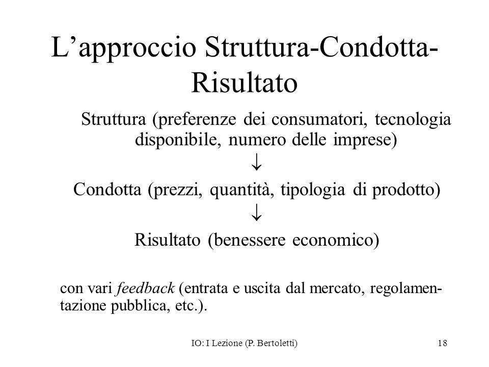 IO: I Lezione (P. Bertoletti)18 Lapproccio Struttura-Condotta- Risultato Struttura (preferenze dei consumatori, tecnologia disponibile, numero delle i