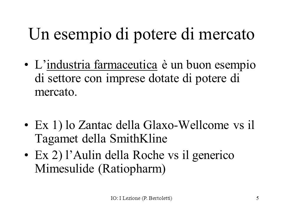 IO: I Lezione (P. Bertoletti)5 Un esempio di potere di mercato Lindustria farmaceutica è un buon esempio di settore con imprese dotate di potere di me